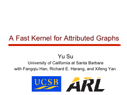 A Fast Kernel for