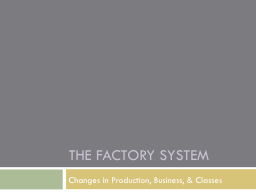The Factory System PowerPoint PPT Presentation