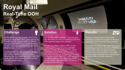 Royal Mail PowerPoint PPT Presentation