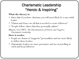 The concept of charismatic leadership theory  Coursework