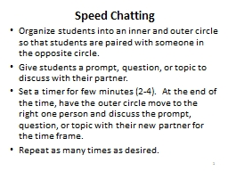 Speed Chatting