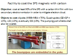 Facility to coat the SPS magnets with carbon