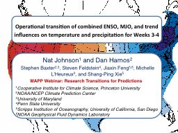 Operational transition of combined ENSO, MJO, and trend inf