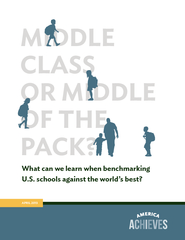 Middle Class or Middle of the Pack  Middle Class or M