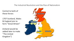 The Industrial Revolution and the Rise of Nationalism