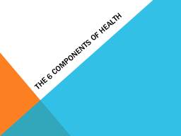 The 6 components of health