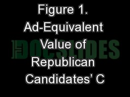 Figure 1. Ad-Equivalent Value of Republican Candidates' C