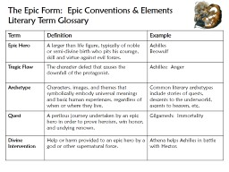 The Epic Form:  Epic Conventions & Elements