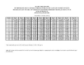 SALARY TABLE DCB INCORPORATING THE  GENERAL SCHEDULE INCREASE AND A LOCALITY PAYMENT OF