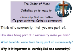 Think of a community that you are part of. PowerPoint PPT Presentation