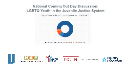 National Coming Out Day Discussion: