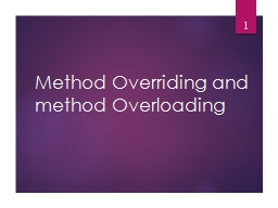 Method Overriding and method Overloading PowerPoint PPT Presentation