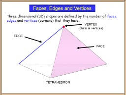 Faces, Edges and Vertices