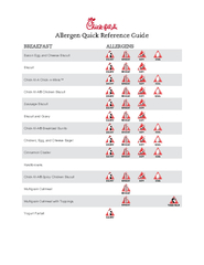 Allergen Quick Reference Guide BREAKFAST ALLERGENS Bac