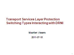 Transport Services Layer Protection Switching Types Interac