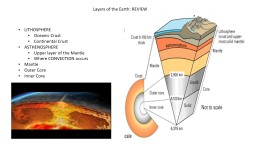 Layers of the Earth: REVIEW