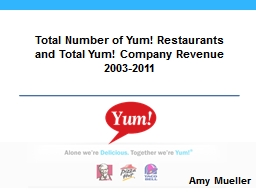 Total Number of Yum! Restaurants and Total Yum! Company Rev PowerPoint PPT Presentation