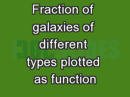 Fraction of galaxies of different types plotted as function