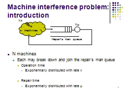 1 Machine interference problem: introduction
