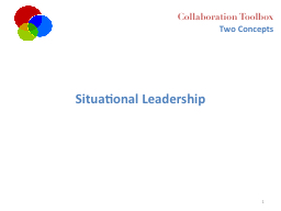 1 Collaboration Toolbox
