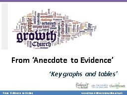 From 'Anecdote to Evidence' PowerPoint PPT Presentation