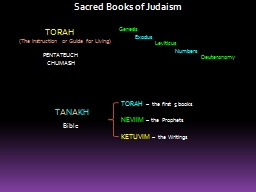 Sacred Books of Judaism PowerPoint PPT Presentation