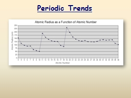 Periodic Trends PowerPoint PPT Presentation