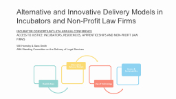 Alternative and Innovative Delivery Models in Incubators an