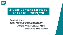 3-year Content Strategy