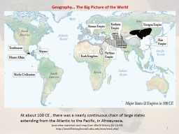 Geography… The Big Picture of the World