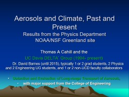 Aerosols and Climate, Past and Present