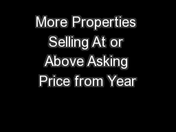More Properties Selling At or Above Asking Price from Year