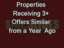Properties Receiving 3+ Offers Similar from a Year  Ago