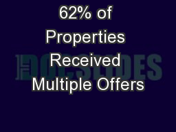 62% of Properties Received Multiple Offers