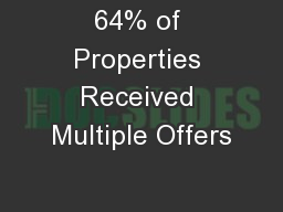 64% of Properties Received Multiple Offers