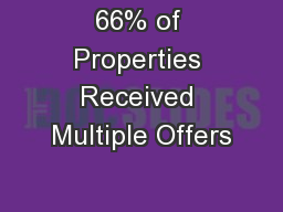 66% of Properties Received Multiple Offers