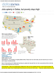 Jobs aplenty in Dallas but poverty stays high  Dallas