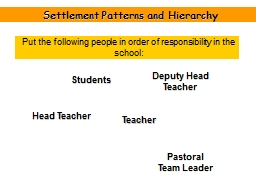 Settlement Patterns and Hierarchy
