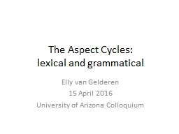 The Aspect Cycles: