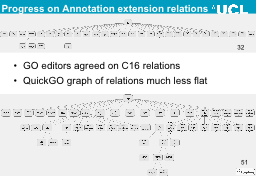 Progress on Annotation extension relations