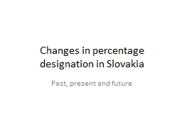 Changes in percentage designation in Slovakia