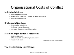 Organisational Costs of Conflict