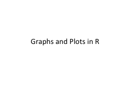 Graphs and Plots in R