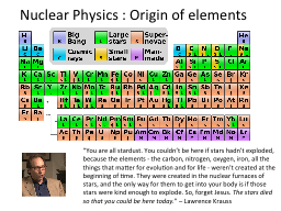 Nuclear Physics : Origin of elements PowerPoint PPT Presentation
