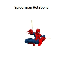 Spiderman Rotations PowerPoint PPT Presentation
