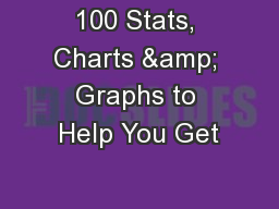 100 Stats, Charts & Graphs to Help You Get