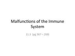 Malfunctions of the Immune System PowerPoint PPT Presentation