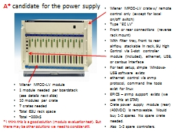 A*  candidate for the power supply PowerPoint PPT Presentation