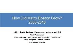 How Did Metro Boston Grow?
