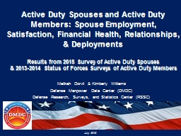 Active Duty Spouses and Active Duty Members:  Spouse Employ